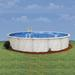 15 ft. Round Classic Deluxe Pool Package