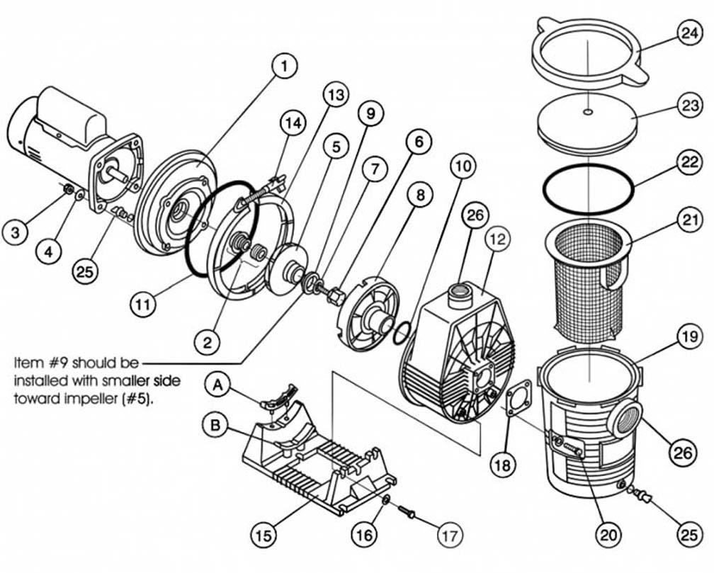 Pentair Whisperflo Parts Diagram Trusted Wiring Diagrams Pump Auto Electrical U2022 Old Pool